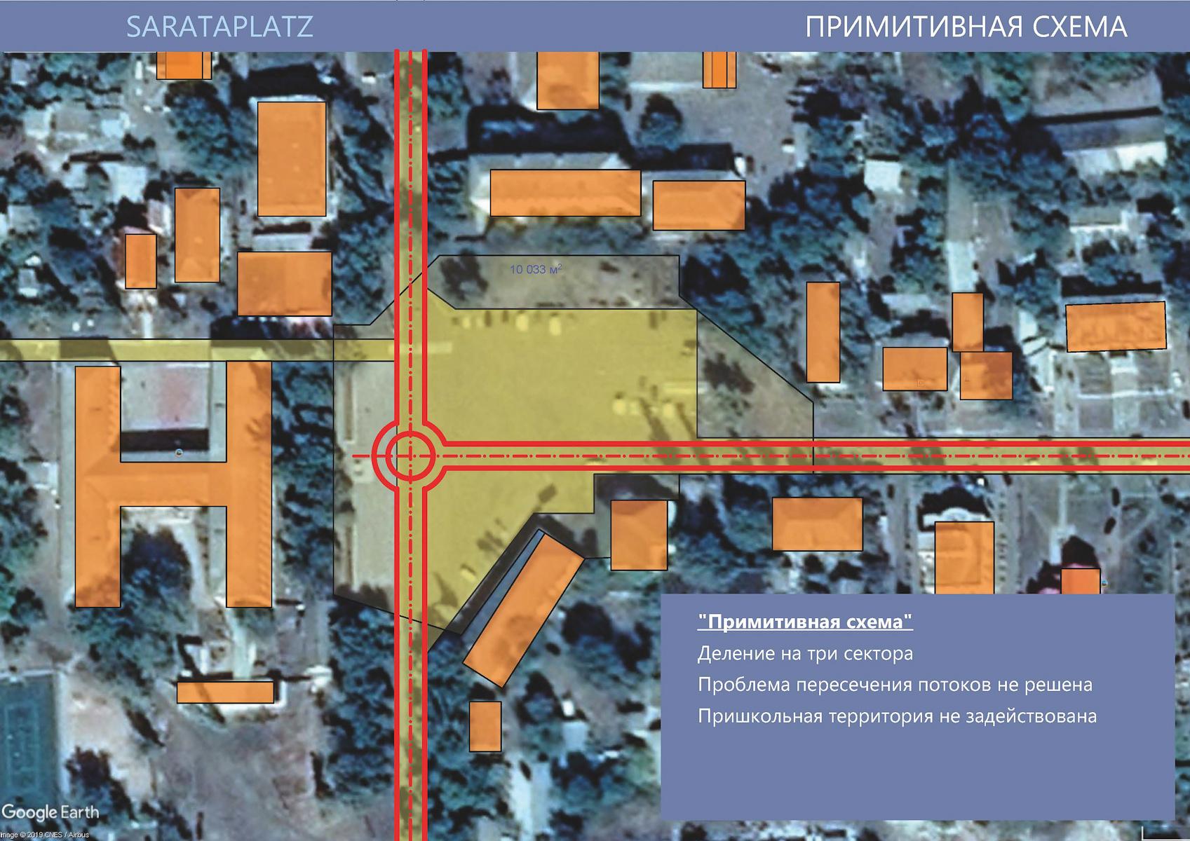 URDI Обсуждение вариантов реновации площади Сараты_Страница_08