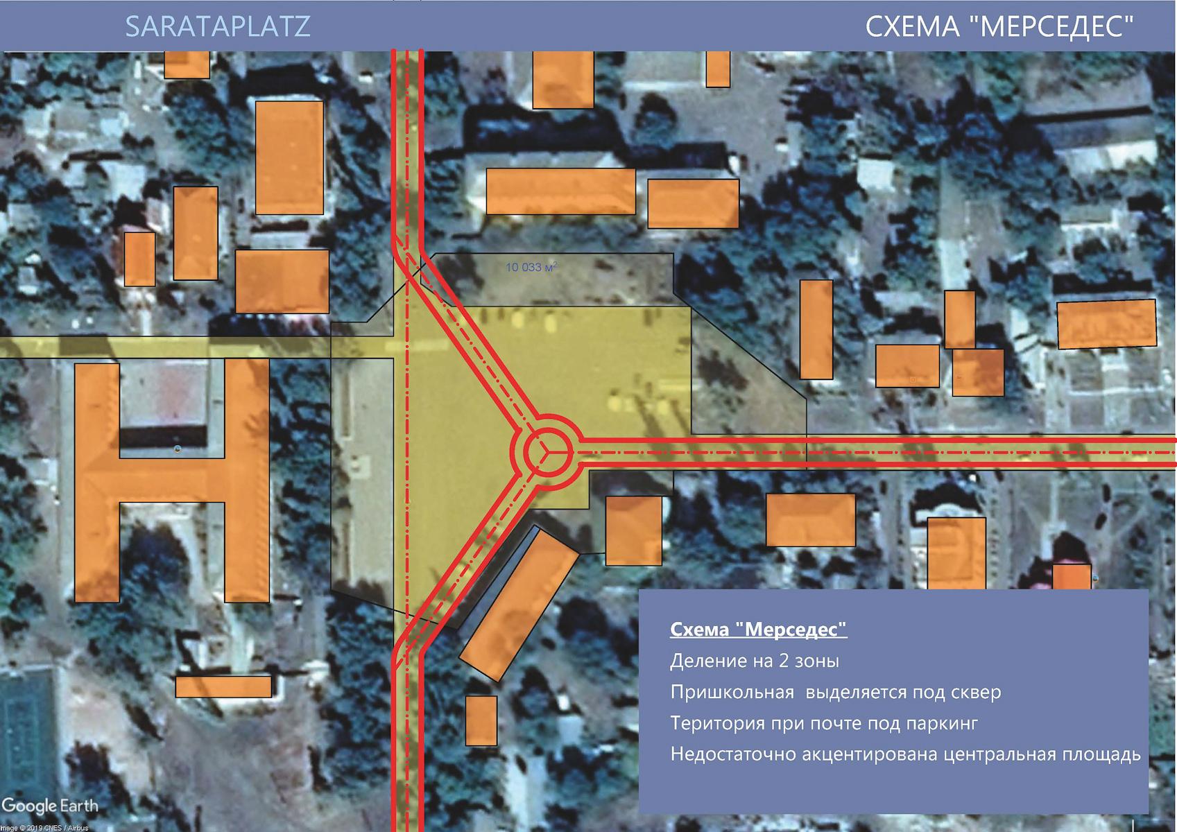URDI Обсуждение вариантов реновации площади Сараты_Страница_09
